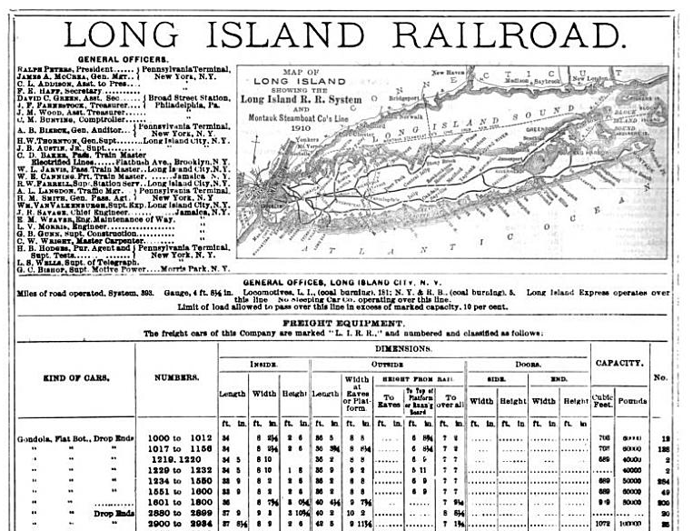 Long Island's entry for  Official Railway Register of Equipment